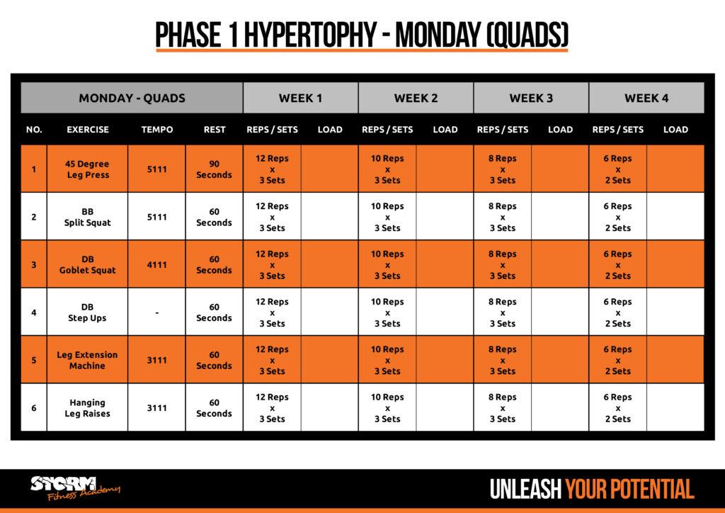 Phase I - Quads day